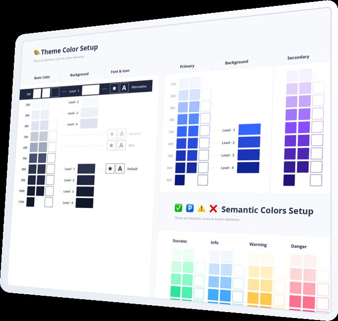 Nebular - Customizable Angular UI Library, Auth and Security