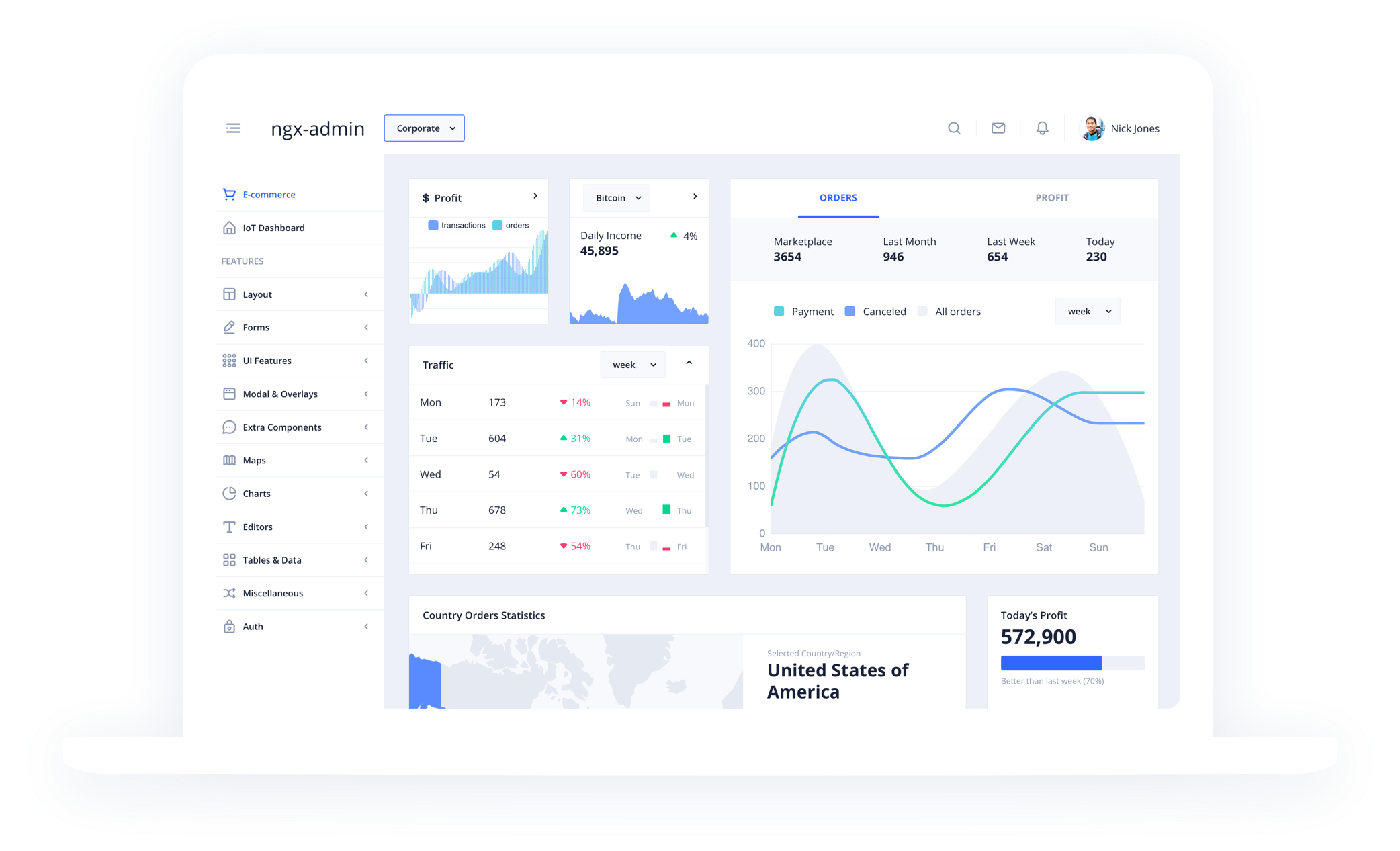 ngx-admin: Free Open Source admin dashboard template based