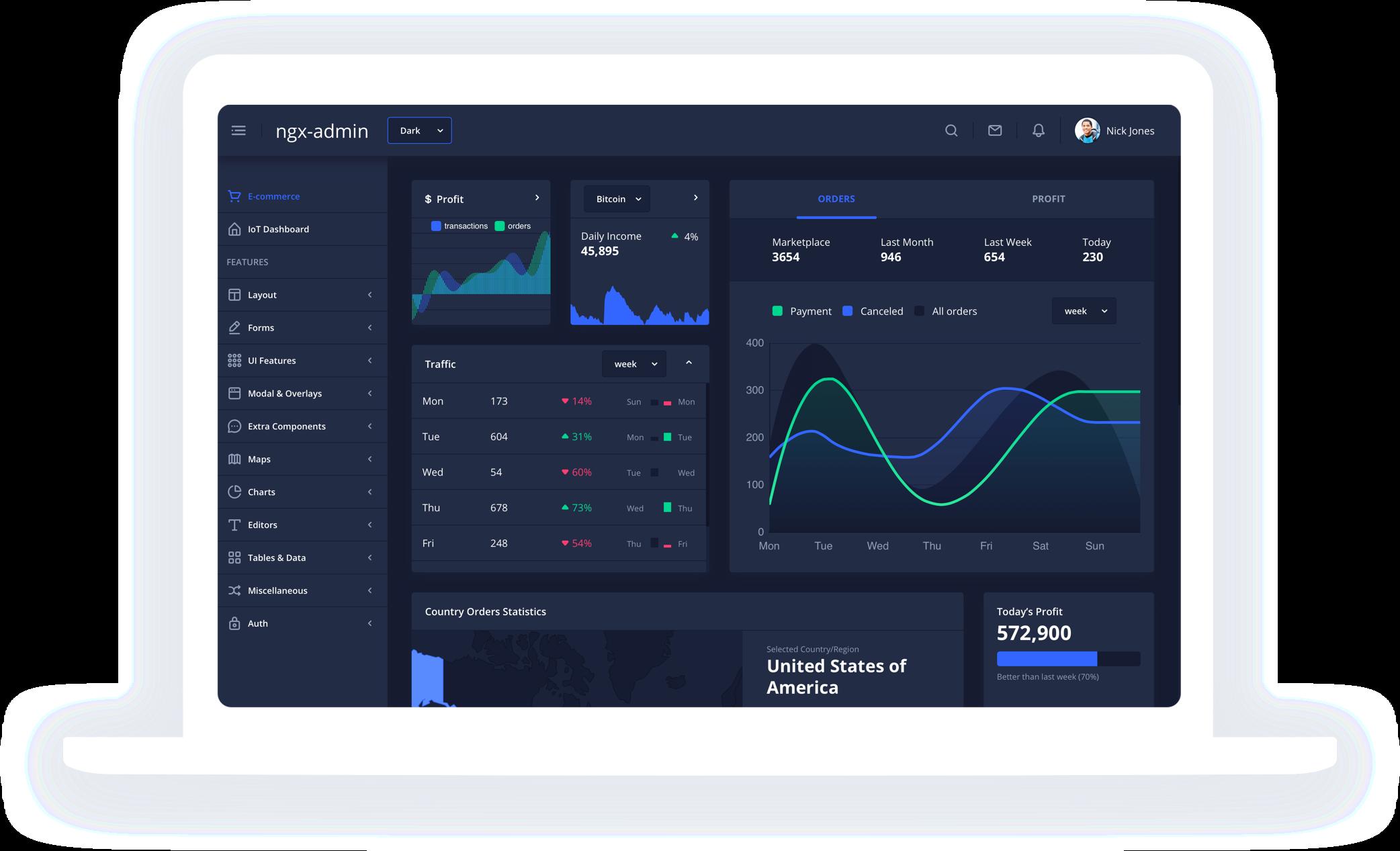 ngx-admin: Free Open Source admin dashboard template based